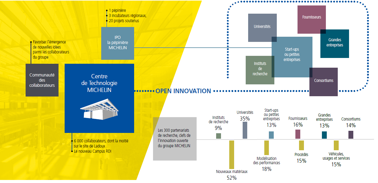 open-innovation-fr