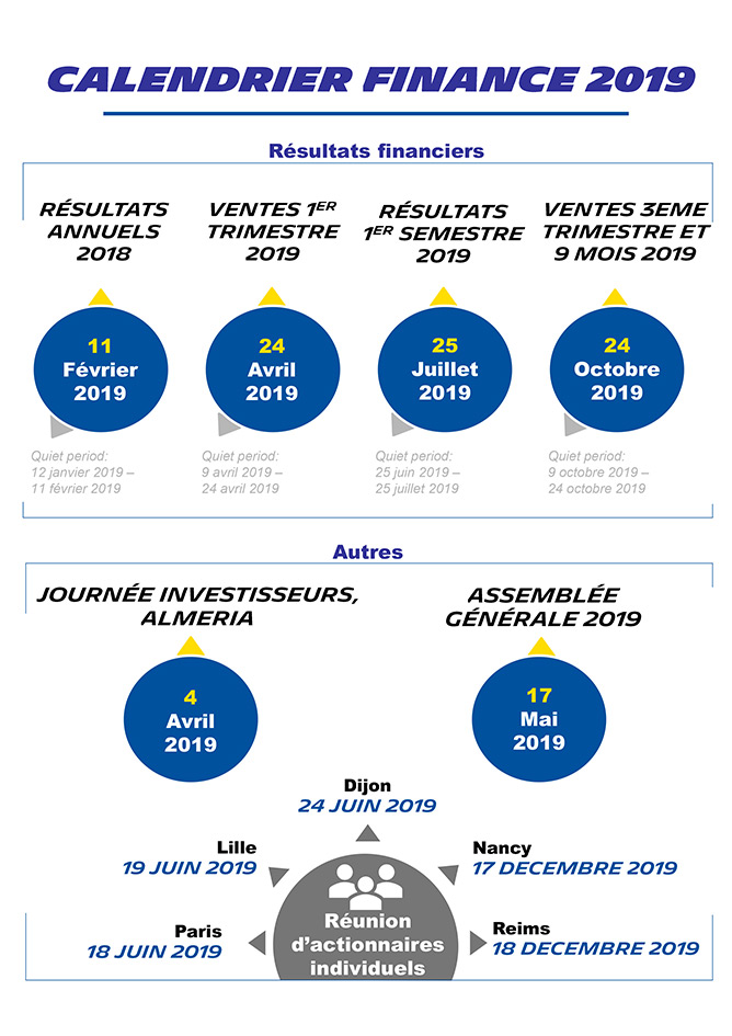 infog-calendrier-finance-2019_668x945_FR