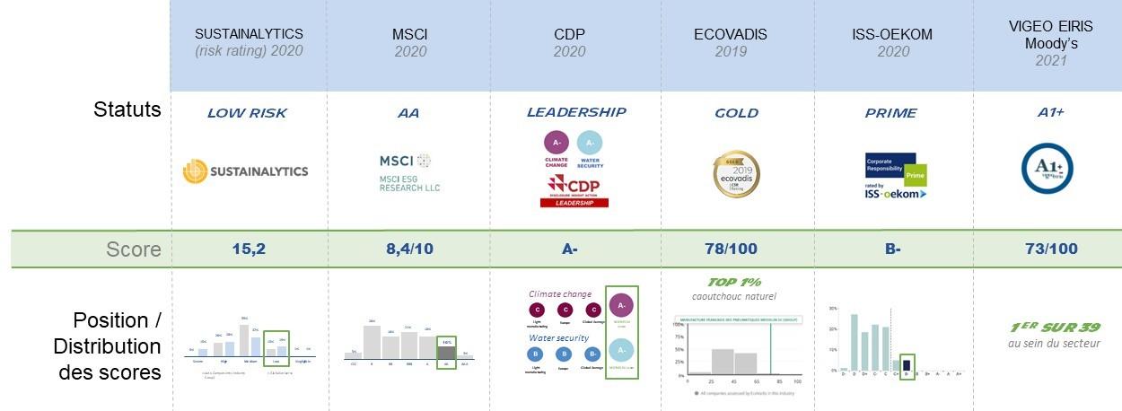 Principales-notations-financieres-VFR
