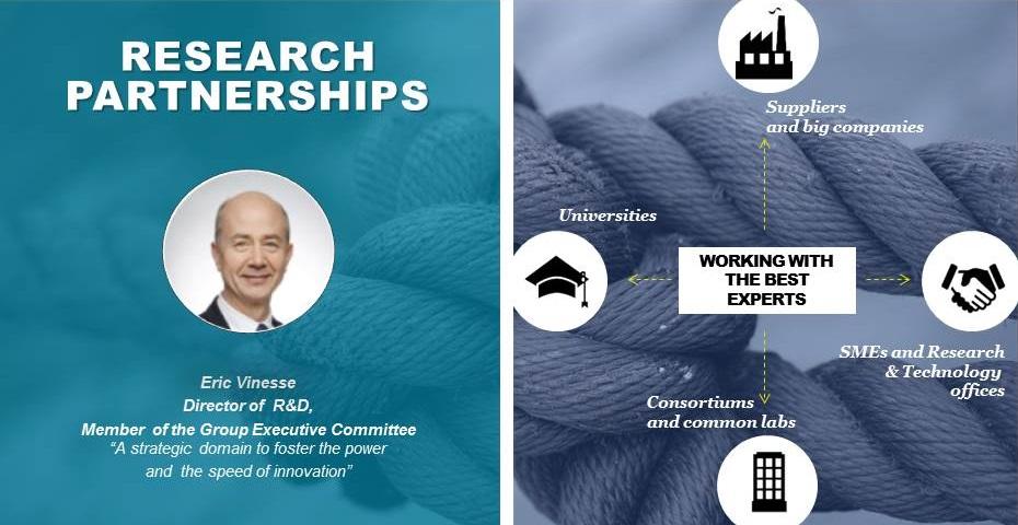 innovation_partenariats_recherche_930x480_EN