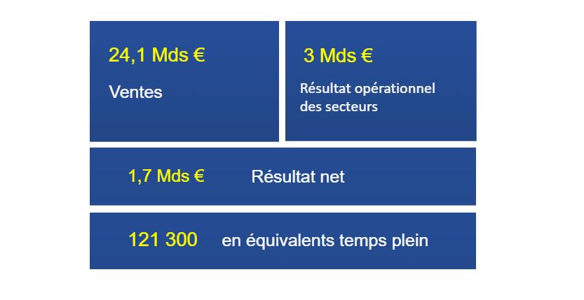 KPI1_FR