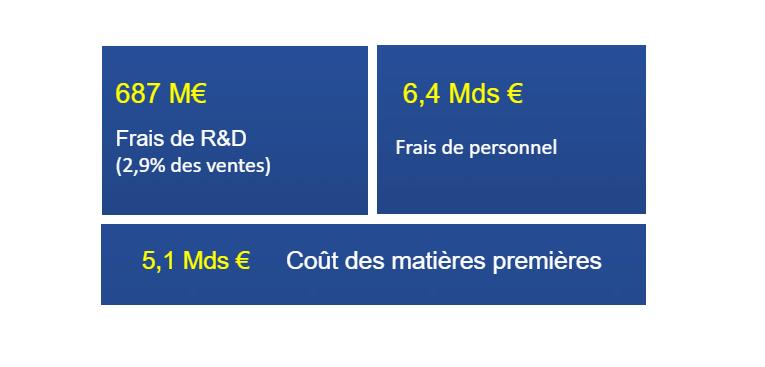 KPIs2