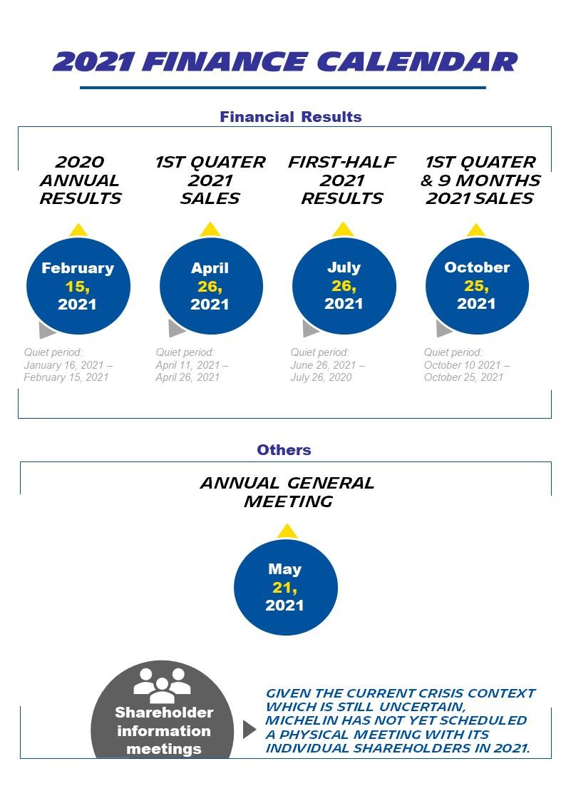 Calendrier Srd 2021 Michelin   Finance Calendar 2021
