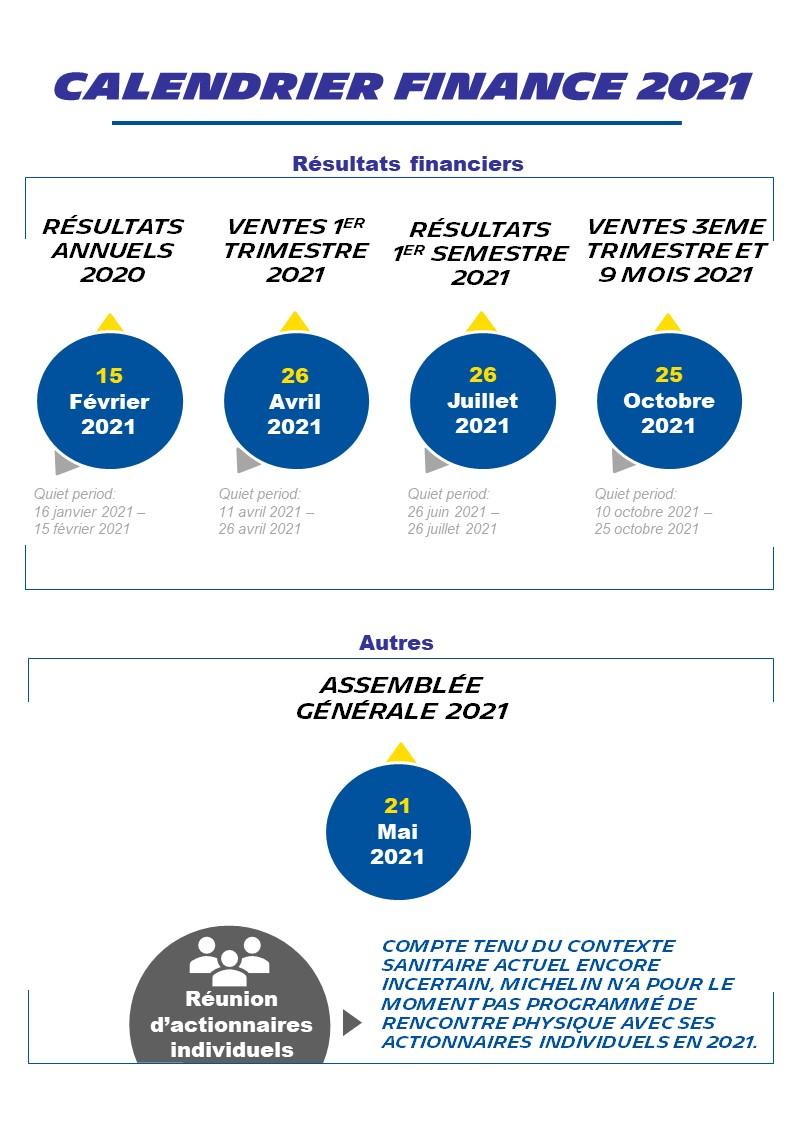 Calendrier-Finance-2021