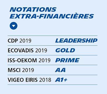 notations-extra-financieres-FR-1