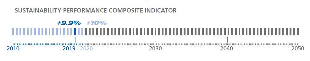 Indicateur-performance-totale_EN