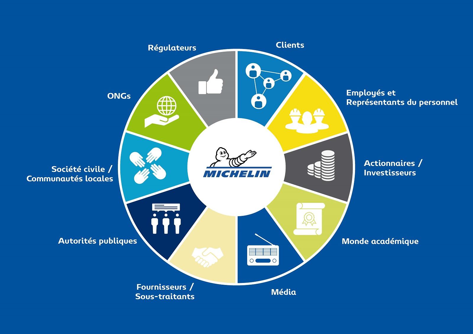 Infographie-parties-prenantes-V03_FR_BLANC