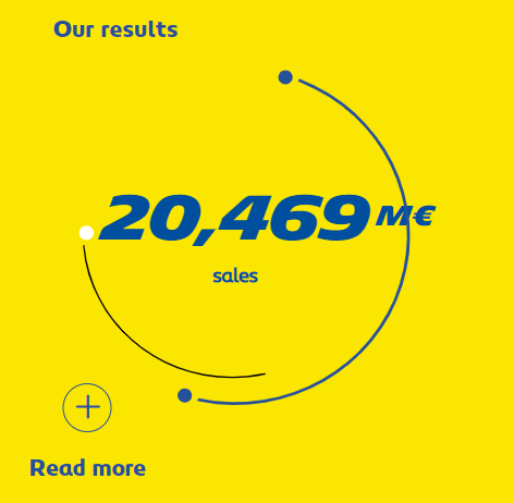 Ourresults