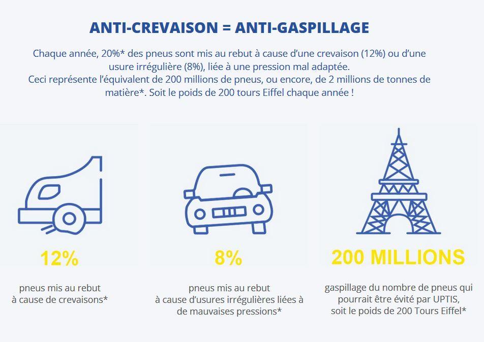 uptis_anti-crevaison_FR